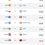 موعد مباريات الجولة التاسعة من تصفيات أمم أوروبا 2016