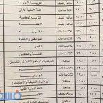 جدول إمتحان الثانوية العامة 2016 الدور الأول الرسمي