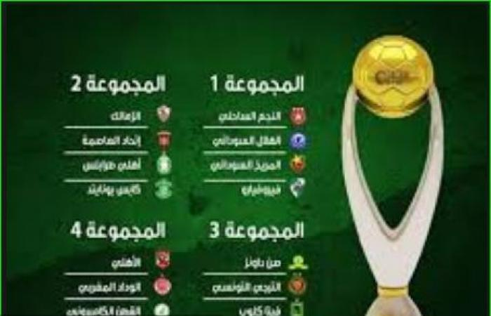 Photo of ترتيب مجموعات دوري أبطال إفريقيا 2017 بعد الجولة الأخيرة